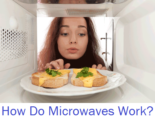 How  Microwaves Work